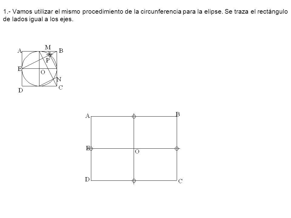 1.- Vamos utilizar el mismo procedimiento de la circunferencia para la elipse.