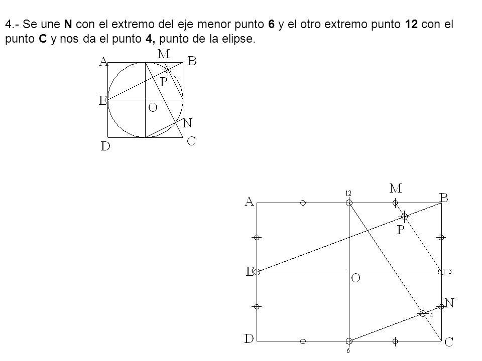 4.- Se une N con el extremo del eje menor punto 6 y el otro extremo punto 12 con el punto C y nos da el punto 4, punto de la elipse.