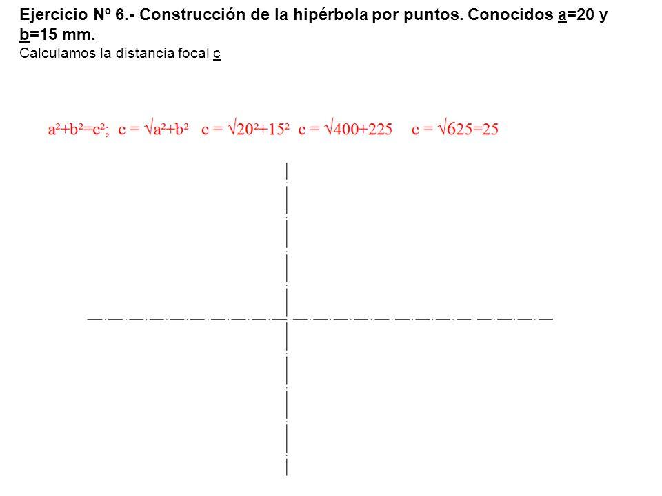 Ejercicio Nº 6. - Construcción de la hipérbola por puntos