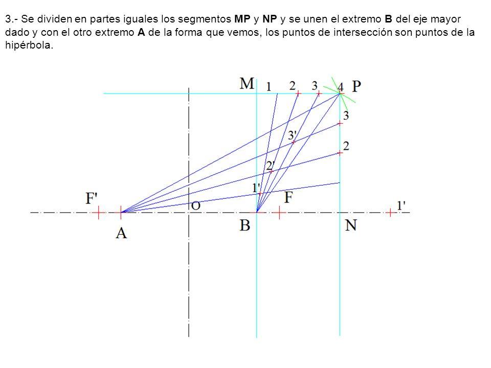 3.- Se dividen en partes iguales los segmentos MP y NP y se unen el extremo B del eje mayor dado y con el otro extremo A de la forma que vemos, los puntos de intersección son puntos de la hipérbola.