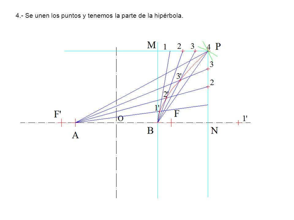4.- Se unen los puntos y tenemos la parte de la hipérbola.