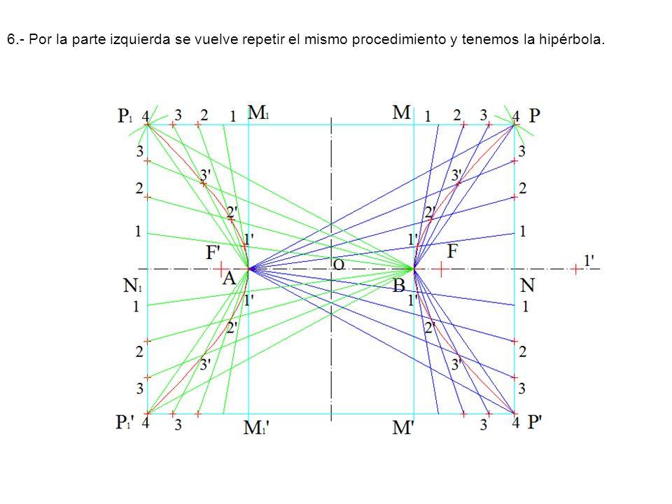 6.- Por la parte izquierda se vuelve repetir el mismo procedimiento y tenemos la hipérbola.