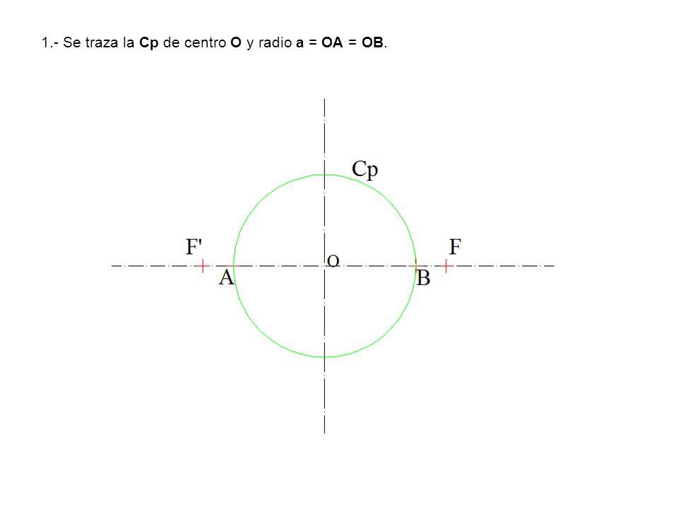 1.- Se traza la Cp de centro O y radio a = OA = OB.