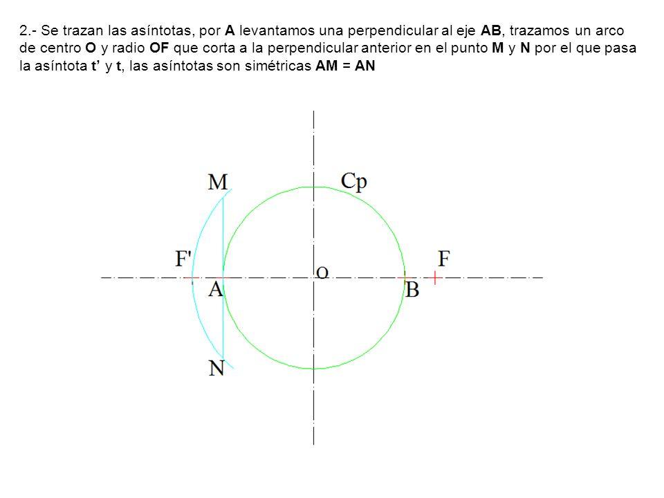2.- Se trazan las asíntotas, por A levantamos una perpendicular al eje AB, trazamos un arco de centro O y radio OF que corta a la perpendicular anterior en el punto M y N por el que pasa la asíntota t' y t, las asíntotas son simétricas AM = AN