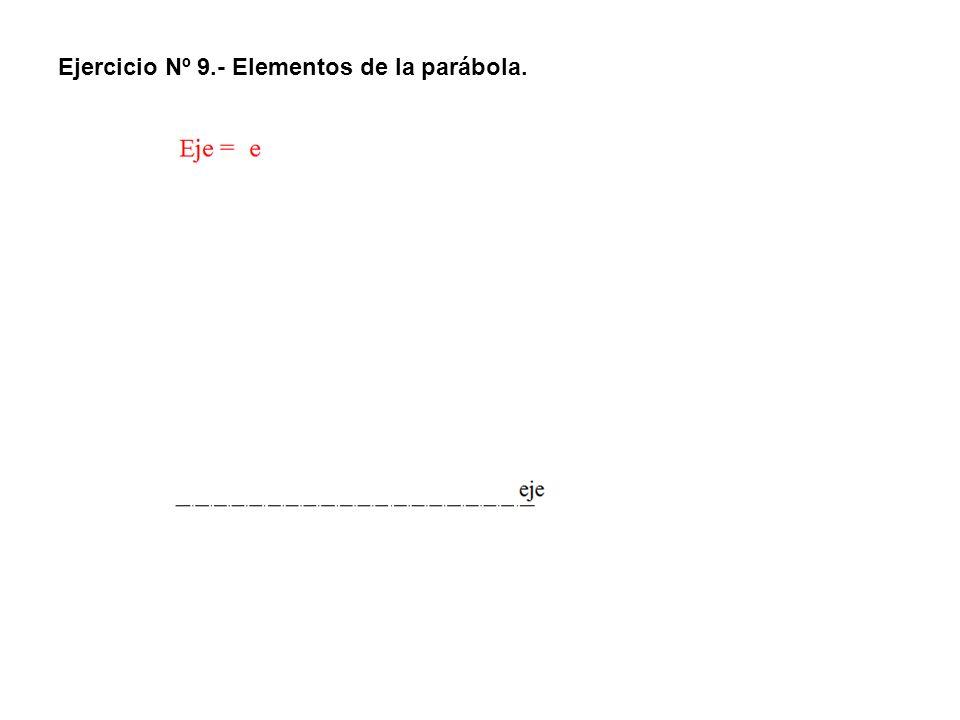 Ejercicio Nº 9.- Elementos de la parábola.