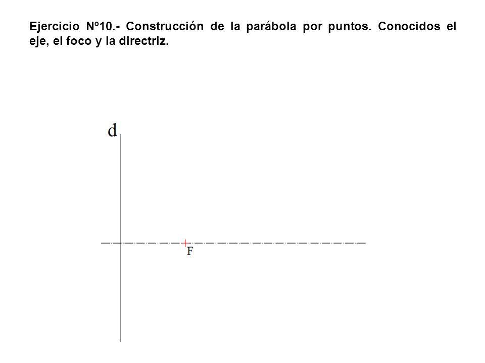 Ejercicio Nº10. - Construcción de la parábola por puntos