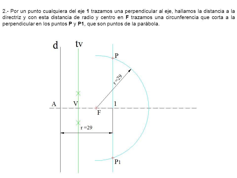 2.- Por un punto cualquiera del eje 1 trazamos una perpendicular al eje, hallamos la distancia a la directriz y con esta distancia de radio y centro en F trazamos una circunferencia que corta a la perpendicular en los puntos P y P1, que son puntos de la parábola.