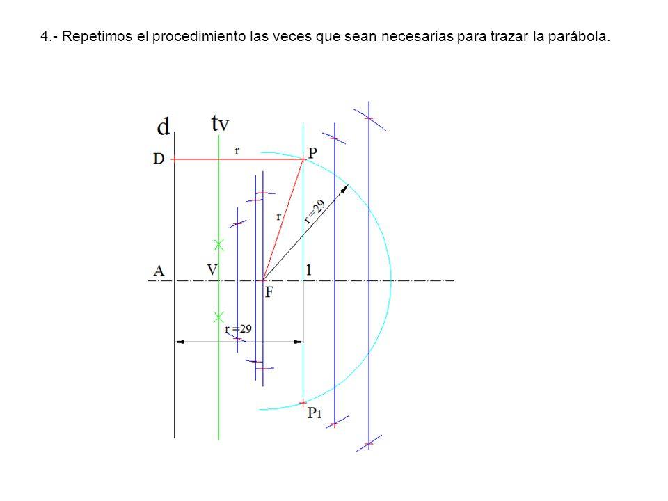 4.- Repetimos el procedimiento las veces que sean necesarias para trazar la parábola.