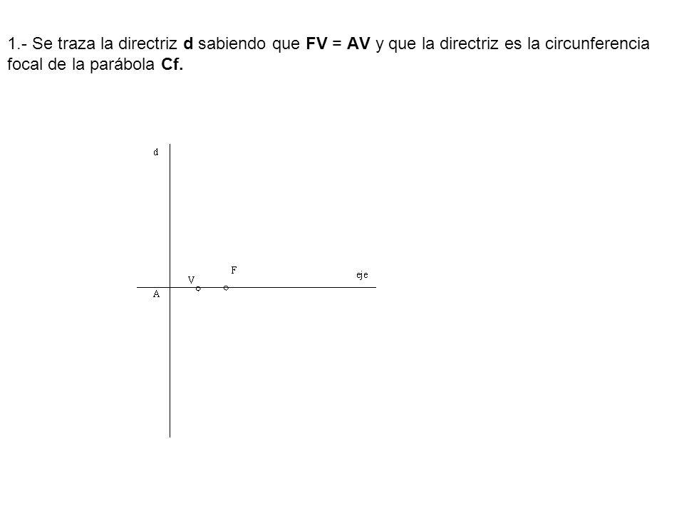 1.- Se traza la directriz d sabiendo que FV = AV y que la directriz es la circunferencia focal de la parábola Cf.