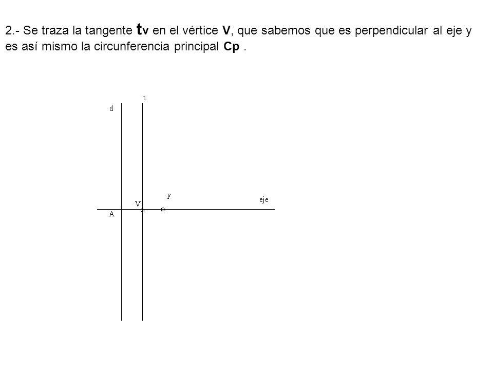 2.- Se traza la tangente tv en el vértice V, que sabemos que es perpendicular al eje y es así mismo la circunferencia principal Cp .
