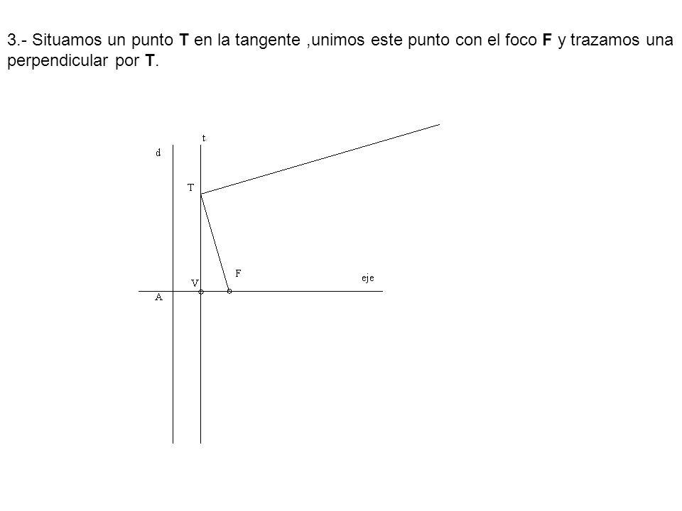 3.- Situamos un punto T en la tangente ,unimos este punto con el foco F y trazamos una perpendicular por T.