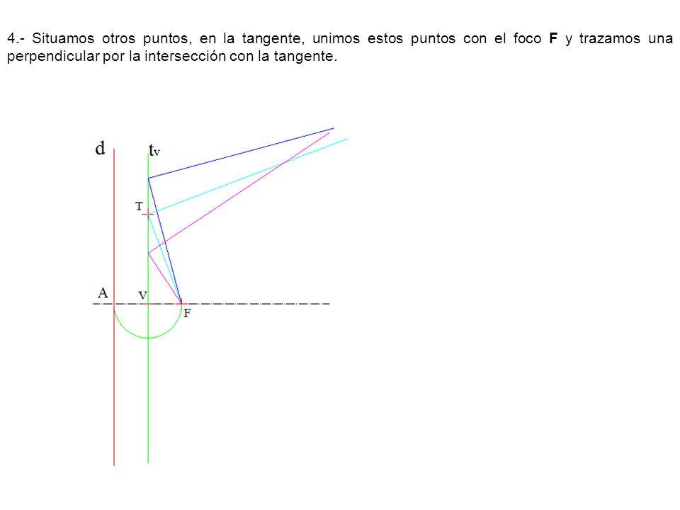 4.- Situamos otros puntos, en la tangente, unimos estos puntos con el foco F y trazamos una perpendicular por la intersección con la tangente.