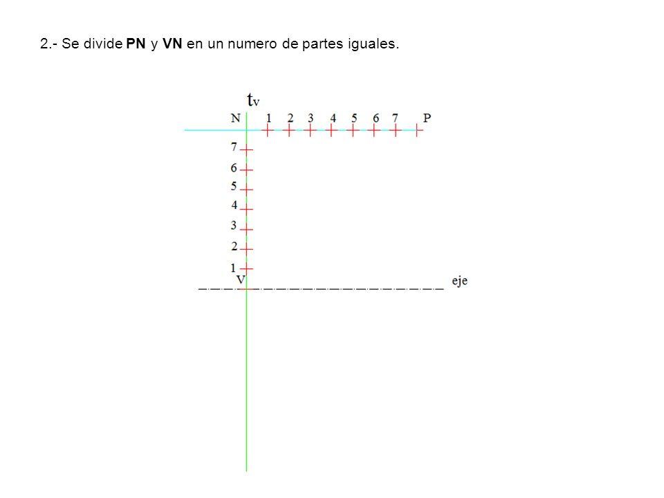 2.- Se divide PN y VN en un numero de partes iguales.