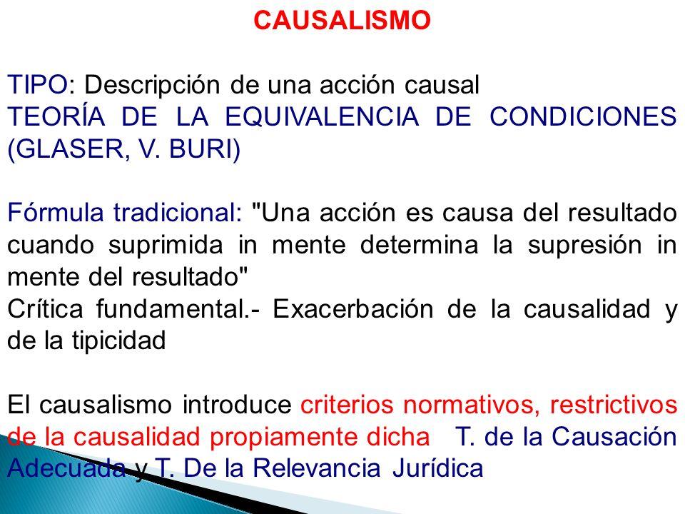 CAUSALISMO TIPO: Descripción de una acción causal. TEORÍA DE LA EQUIVALENCIA DE CONDICIONES (GLASER, V. BURI)