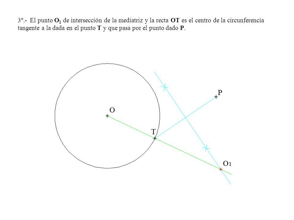 3º.- El punto O1 de intersección de la mediatriz y la recta OT es el centro de la circunferencia tangente a la dada en el punto T y que pasa por el punto dado P.