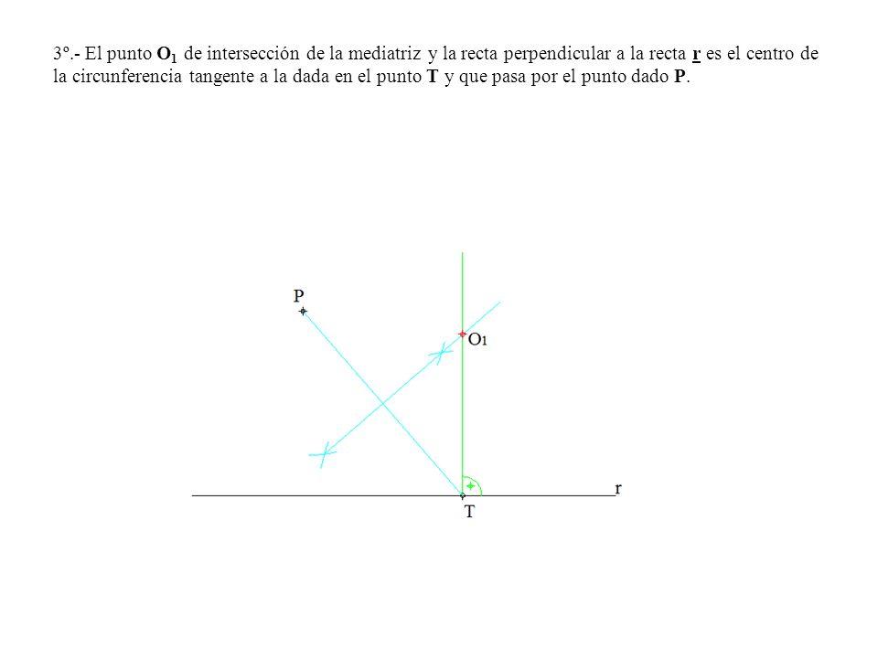 3º.- El punto O1 de intersección de la mediatriz y la recta perpendicular a la recta r es el centro de la circunferencia tangente a la dada en el punto T y que pasa por el punto dado P.