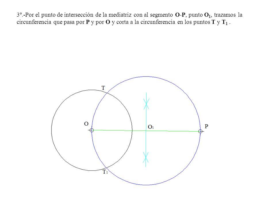 3º.-Por el punto de intersección de la mediatriz con al segmento O-P, punto O1, trazamos la circunferencia que pasa por P y por O y corta a la circunferencia en los puntos T y T1 .