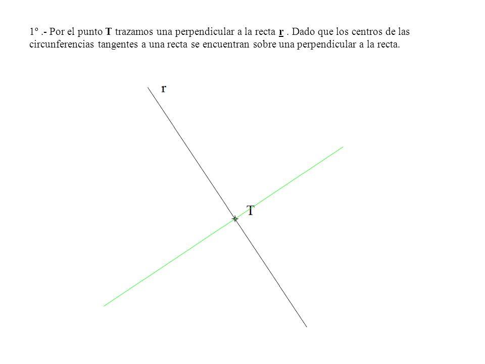 1º. - Por el punto T trazamos una perpendicular a la recta r