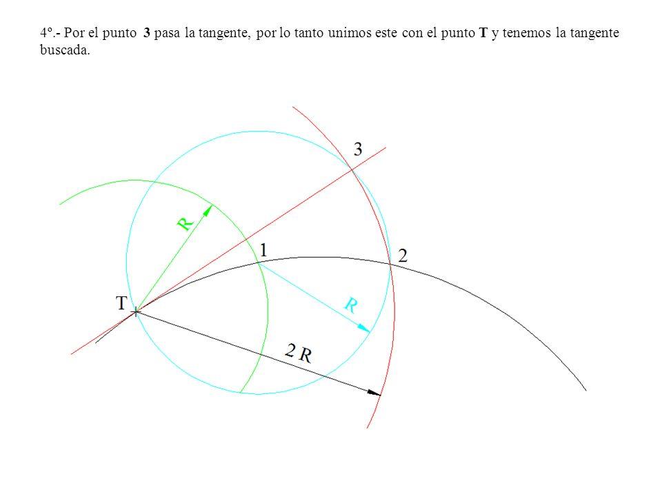 4º.- Por el punto 3 pasa la tangente, por lo tanto unimos este con el punto T y tenemos la tangente buscada.
