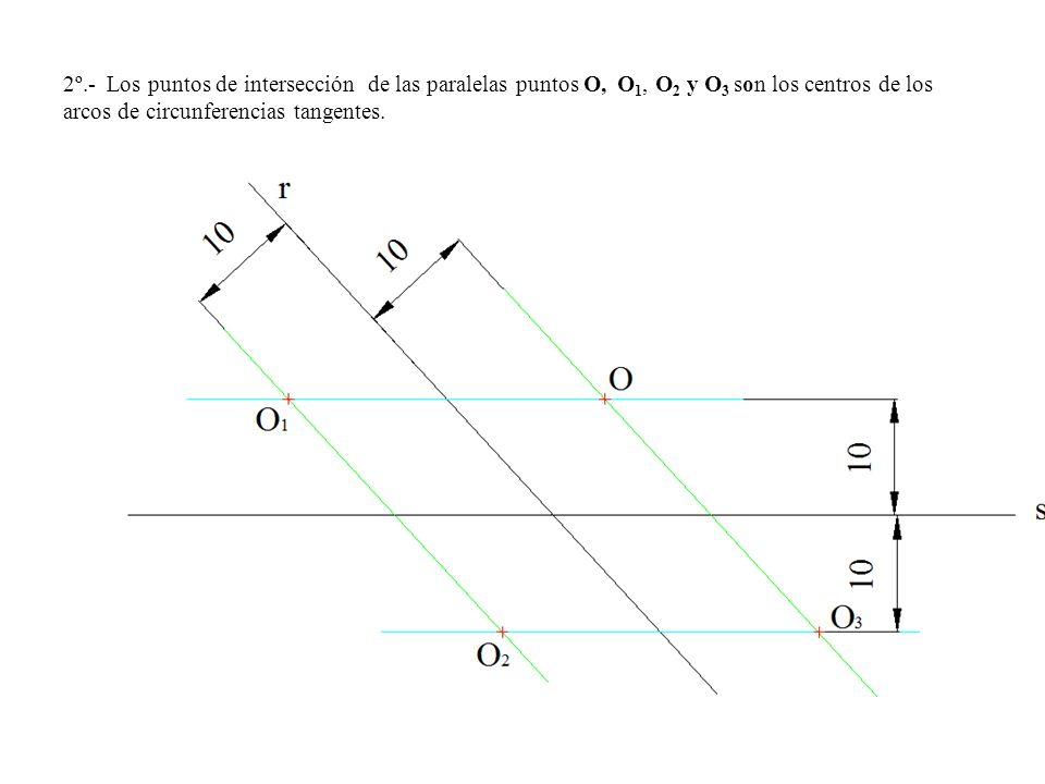 2º.- Los puntos de intersección de las paralelas puntos O, O1, O2 y O3 son los centros de los arcos de circunferencias tangentes.