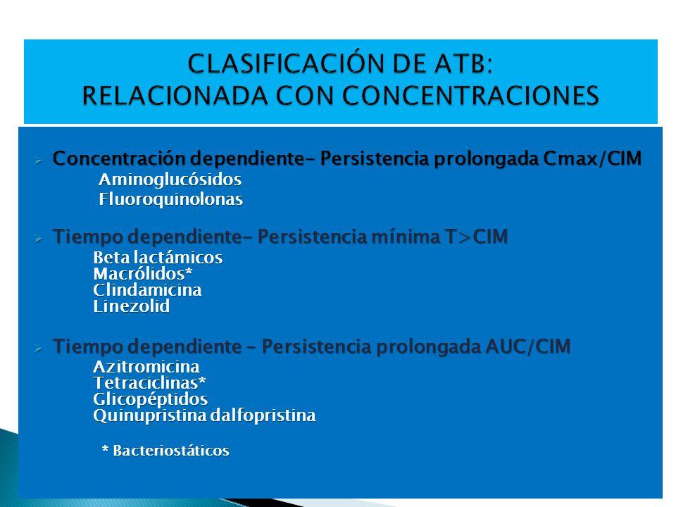 CLASIFICACIÓN DE ATB: RELACIONADA CON CONCENTRACIONES