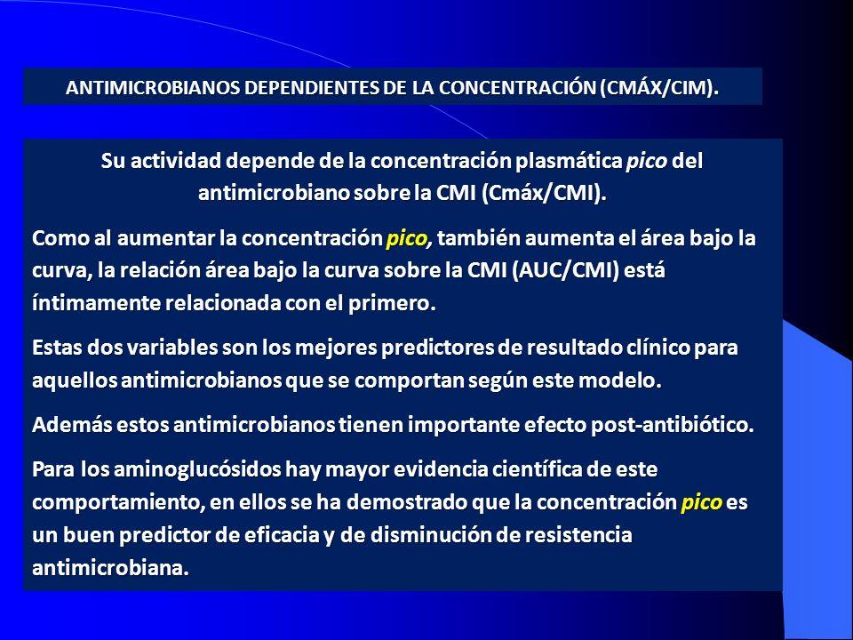 ANTIMICROBIANOS DEPENDIENTES DE LA CONCENTRACIÓN (CMÁX/CIM).