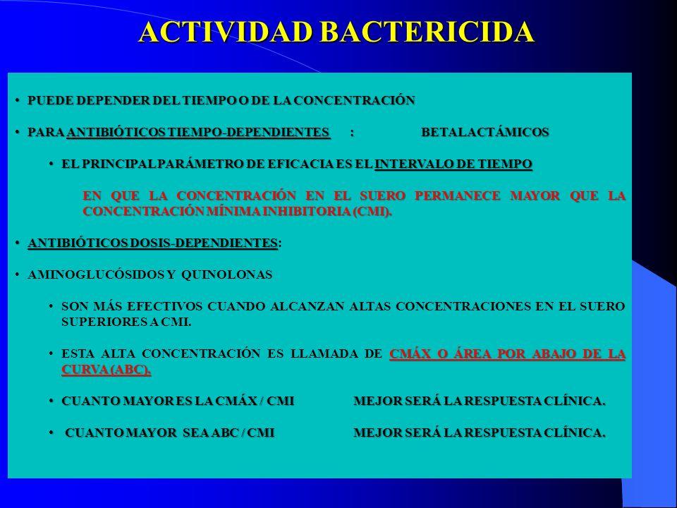 ACTIVIDAD BACTERICIDA