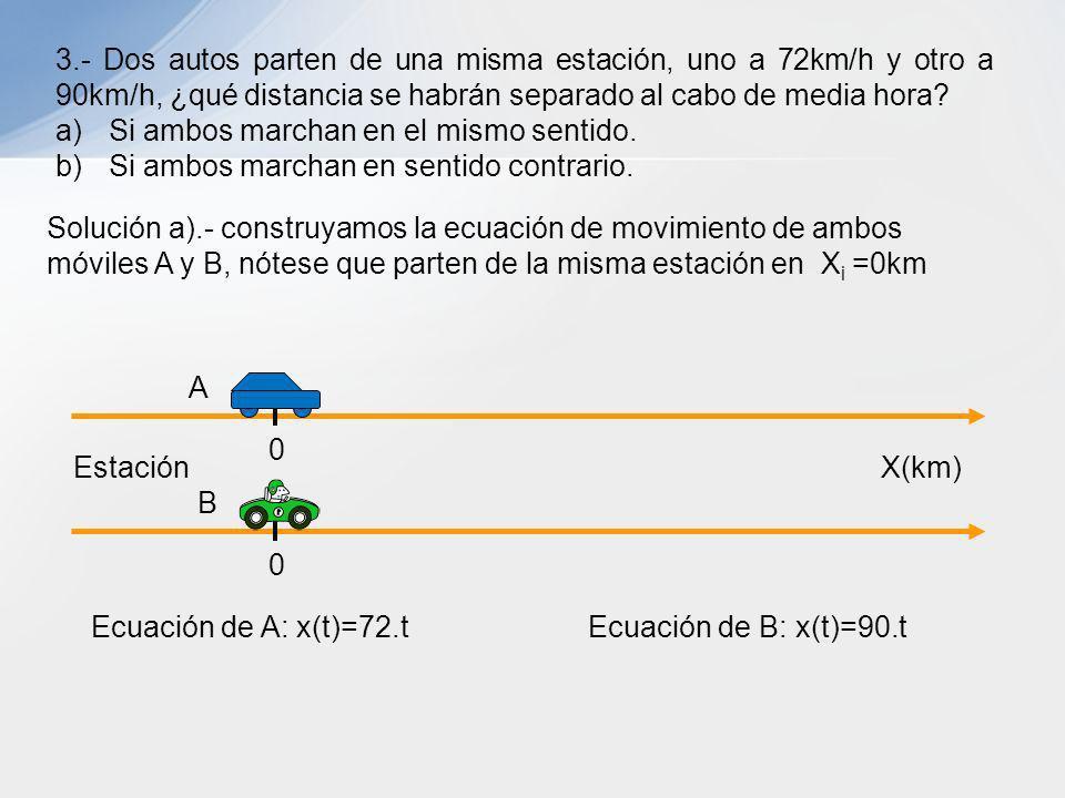 3.- Dos autos parten de una misma estación, uno a 72km/h y otro a 90km/h, ¿qué distancia se habrán separado al cabo de media hora