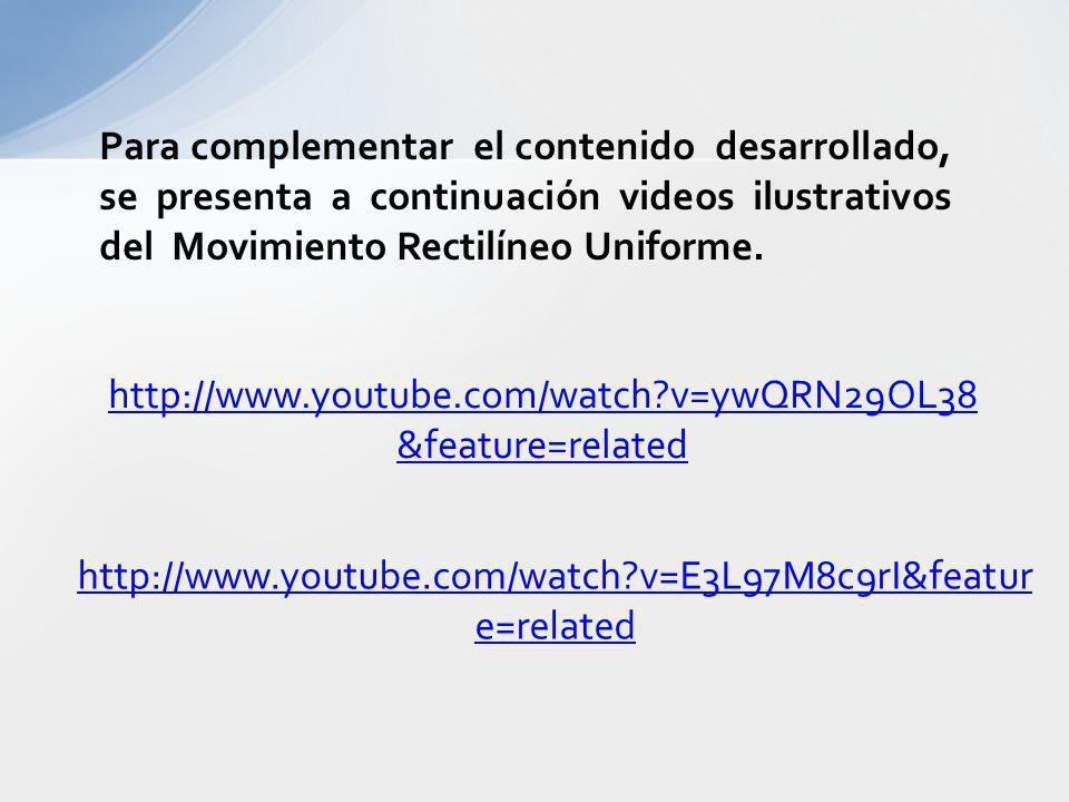 Para complementar el contenido desarrollado, se presenta a continuación videos ilustrativos del Movimiento Rectilíneo Uniforme.