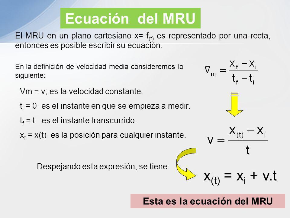 Esta es la ecuación del MRU