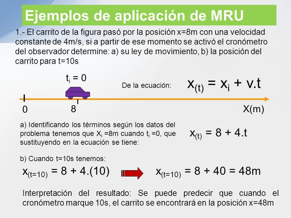 Ejemplos de aplicación de MRU