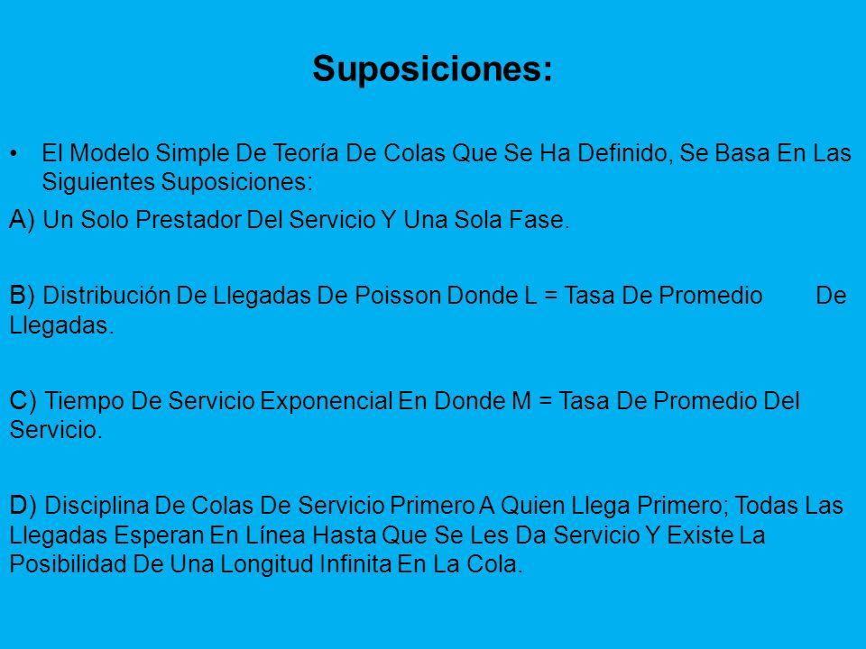 Suposiciones: A) Un Solo Prestador Del Servicio Y Una Sola Fase.