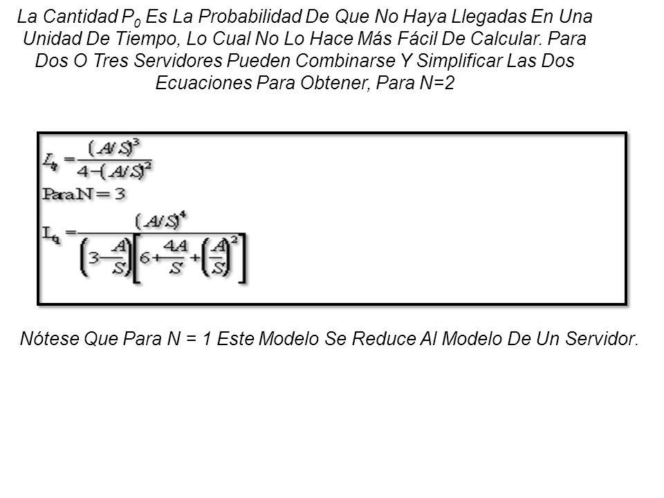 La Cantidad P0 Es La Probabilidad De Que No Haya Llegadas En Una Unidad De Tiempo, Lo Cual No Lo Hace Más Fácil De Calcular. Para Dos O Tres Servidores Pueden Combinarse Y Simplificar Las Dos Ecuaciones Para Obtener, Para N=2