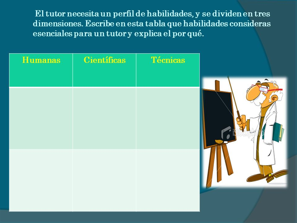 El tutor necesita un perfil de habilidades, y se dividen en tres dimensiones. Escribe en esta tabla que habilidades consideras esenciales para un tutor y explica el por qué.