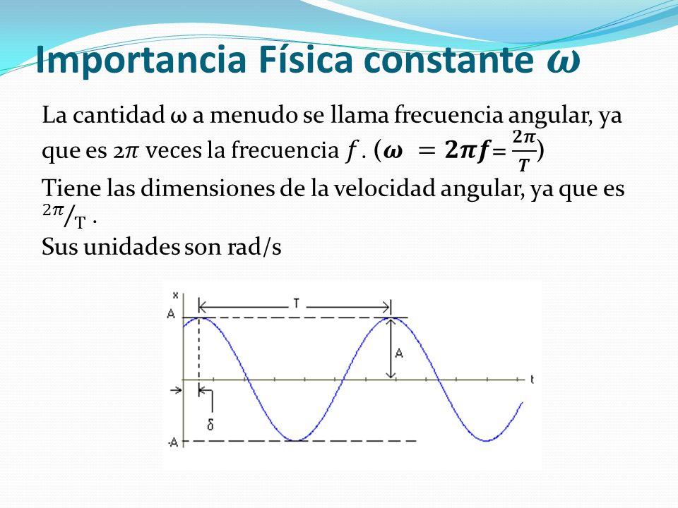 Importancia Física constante 𝝎