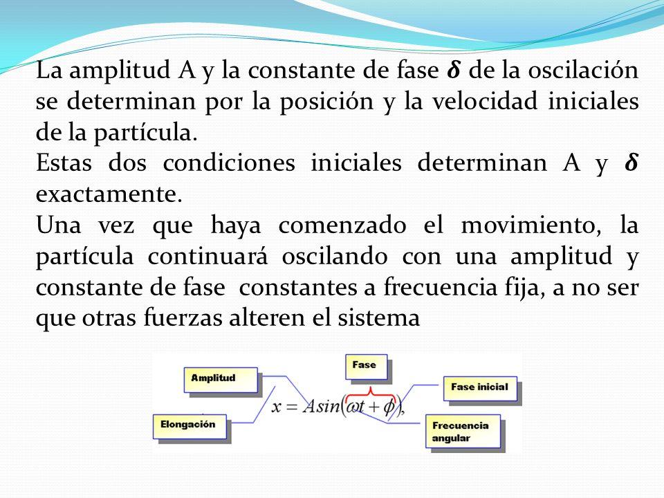 La amplitud A y la constante de fase 𝜹 de la oscilación se determinan por la posición y la velocidad iniciales de la partícula.