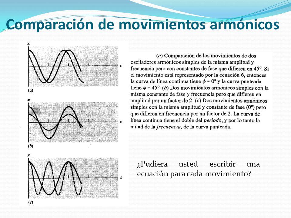 Comparación de movimientos armónicos