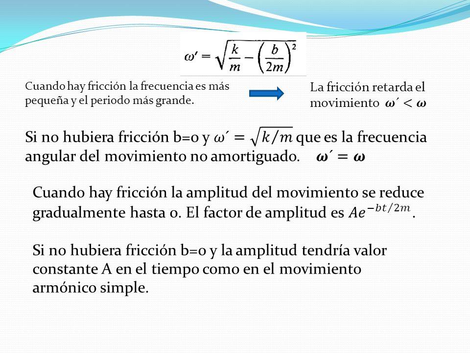 Cuando hay fricción la frecuencia es más pequeña y el periodo más grande.