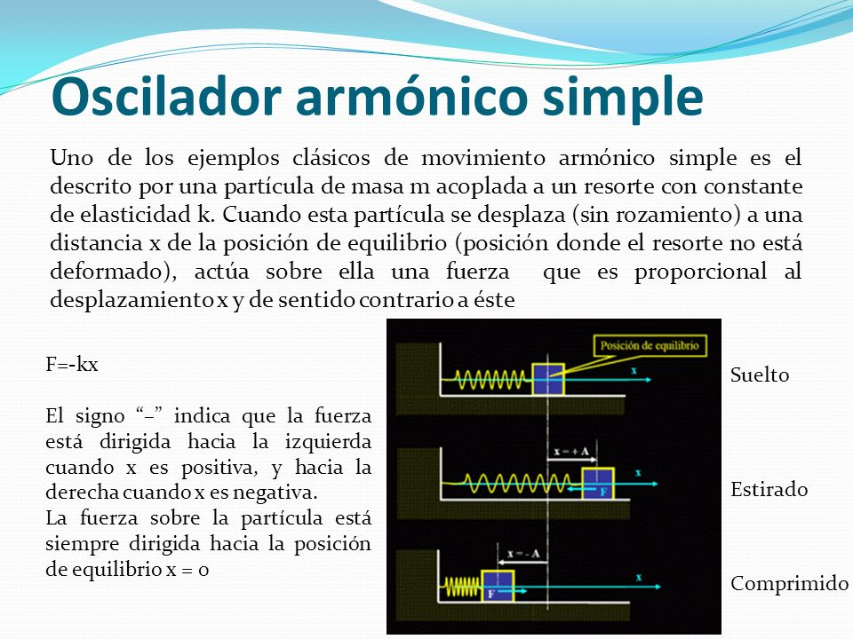 Oscilador armónico simple