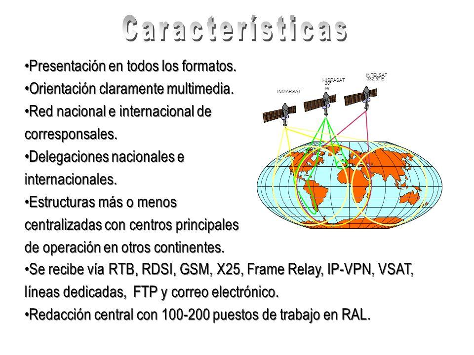 Características Presentación en todos los formatos.