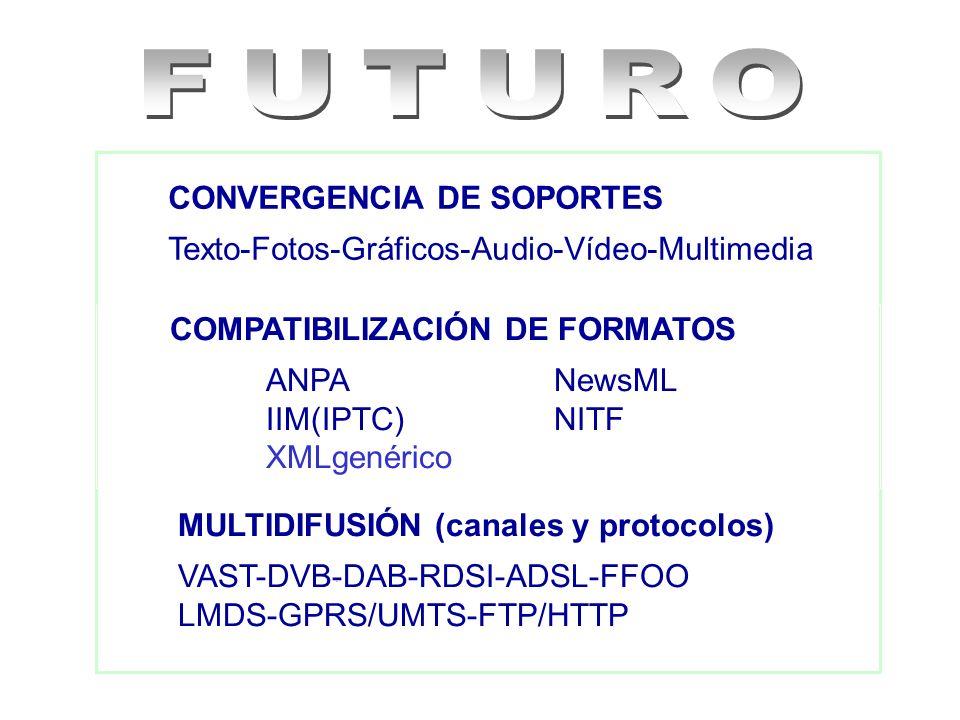 FUTURO CONVERGENCIA DE SOPORTES