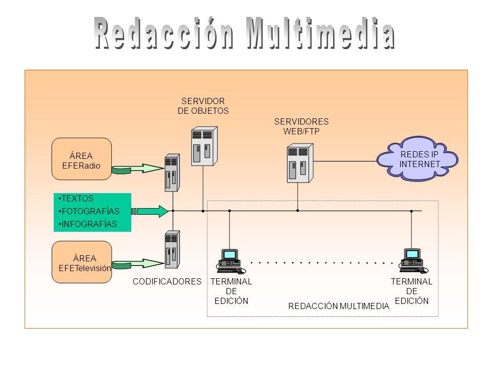 Redacción Multimedia SERVIDOR DE OBJETOS SERVIDORES WEB/FTP ÁREA