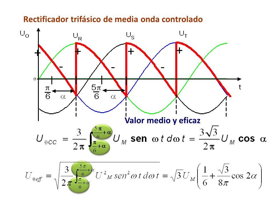 + + + + - - - Rectificador trifásico de media onda controlado