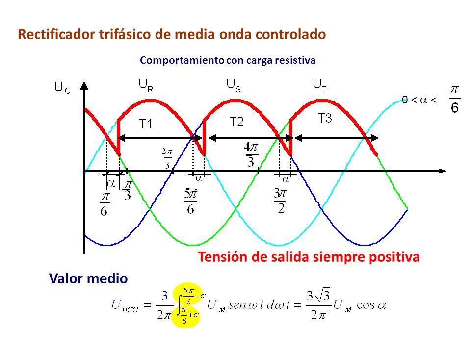 Rectificador trifásico de media onda controlado