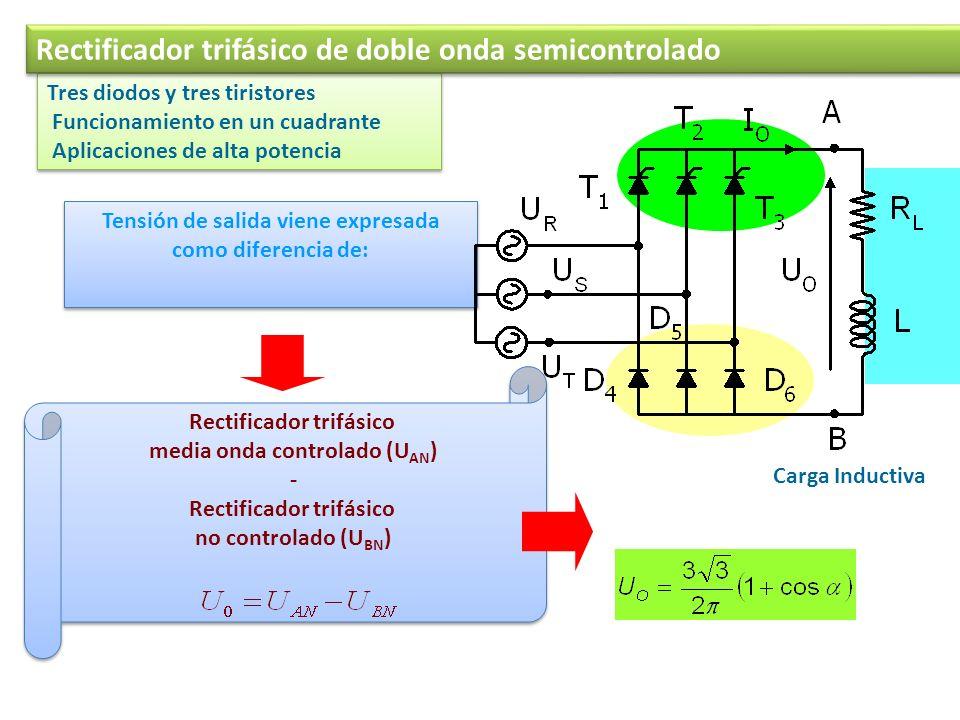 Rectificador trifásico de doble onda semicontrolado