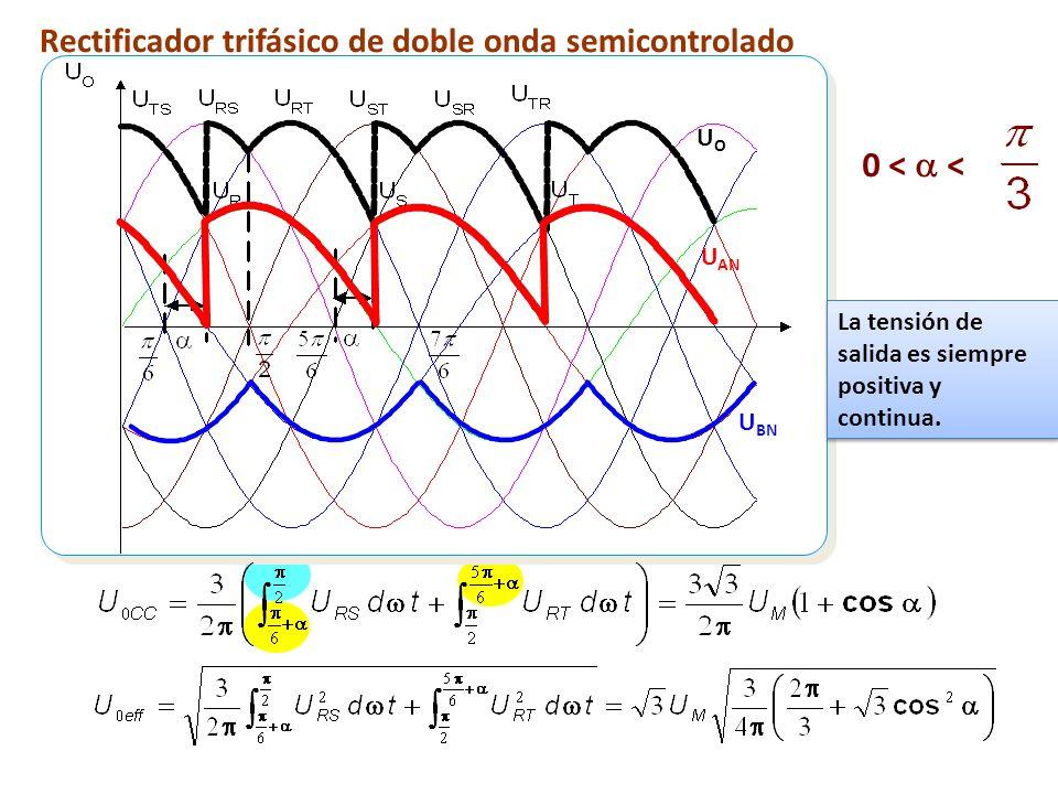 0 <  < Rectificador trifásico de doble onda semicontrolado UO
