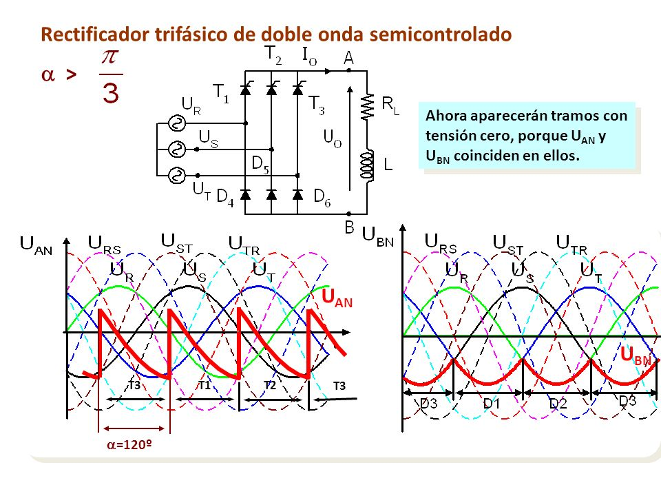  > Rectificador trifásico de doble onda semicontrolado UAN UBN