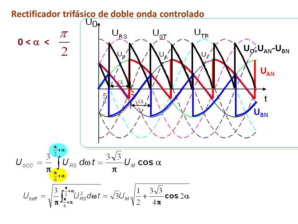0 <  < Rectificador trifásico de doble onda controlado