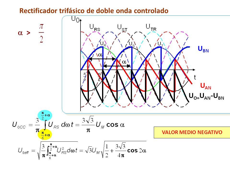  > Rectificador trifásico de doble onda controlado UBN UAN