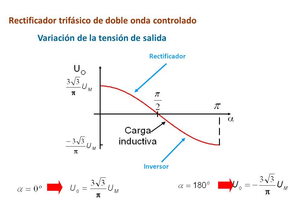 Variación de la tensión de salida